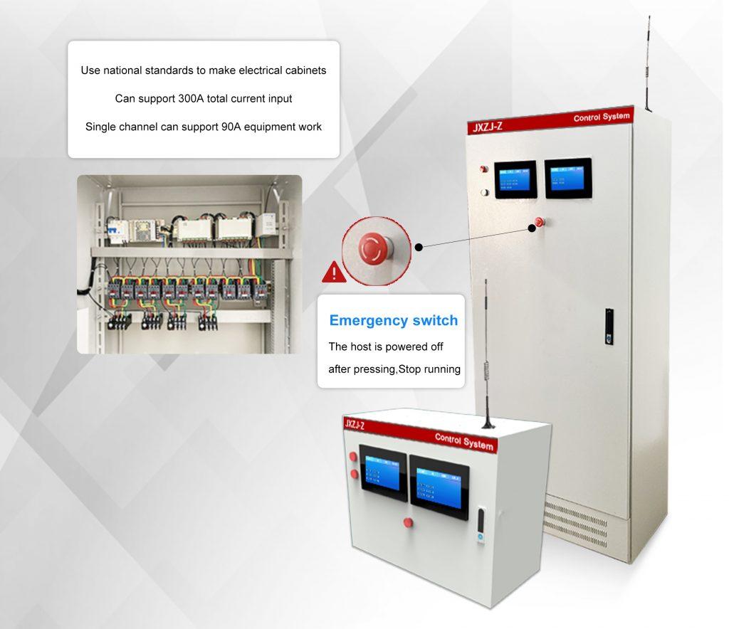 Intelligent greenhouse control system